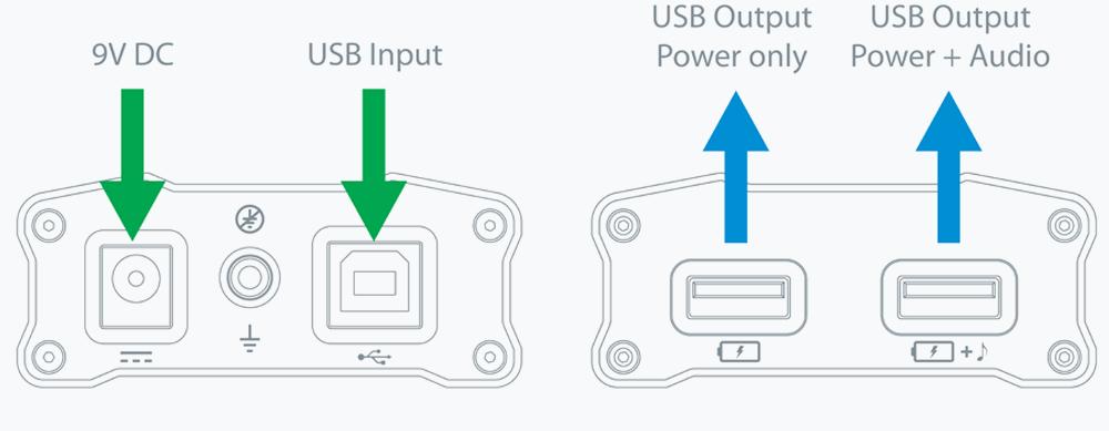 iUSB_Tech_Specs_o