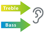 Retro-Treble-bassLOGO